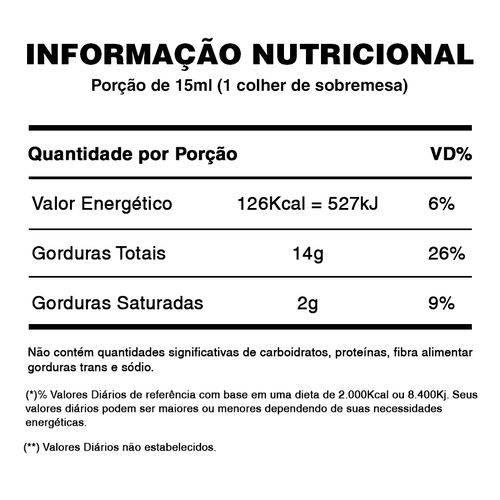 Azeite de Avocado Spray Extra Virgem (128ml) - Ss Natural